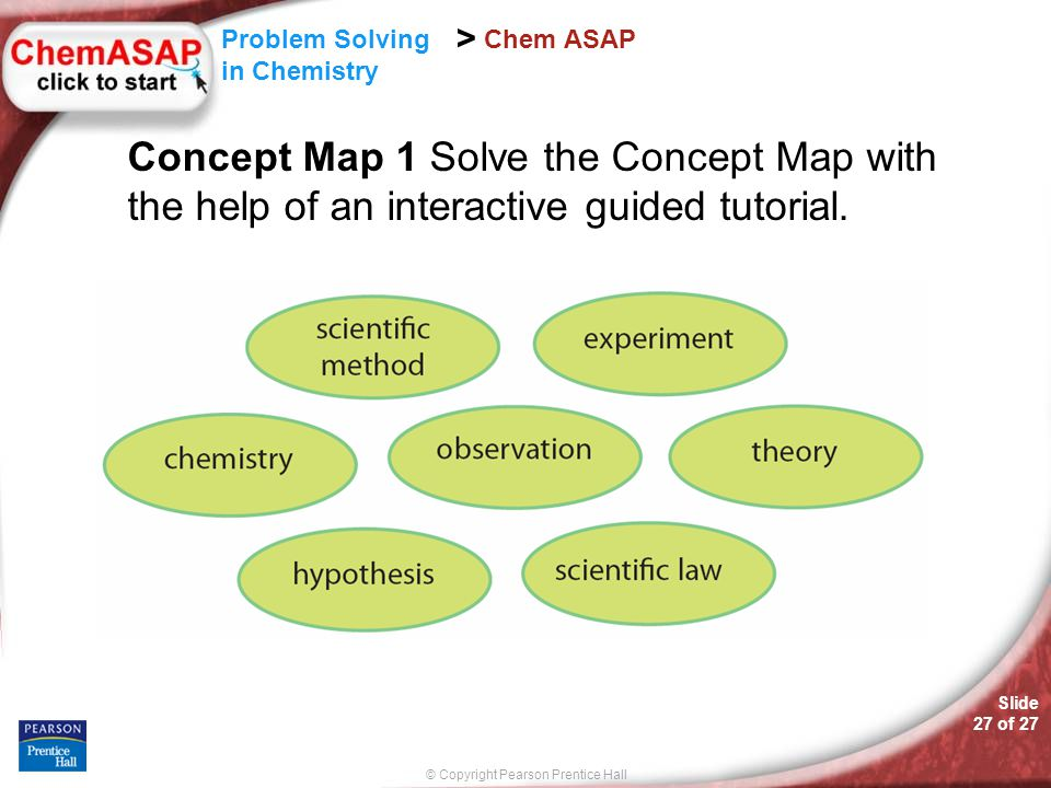 Chem ASAP Concept Map 1 Solve the Concept Map with the help of an interactive guided tutorial.