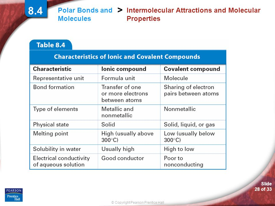 Intermolecular Attractions and Molecular Properties