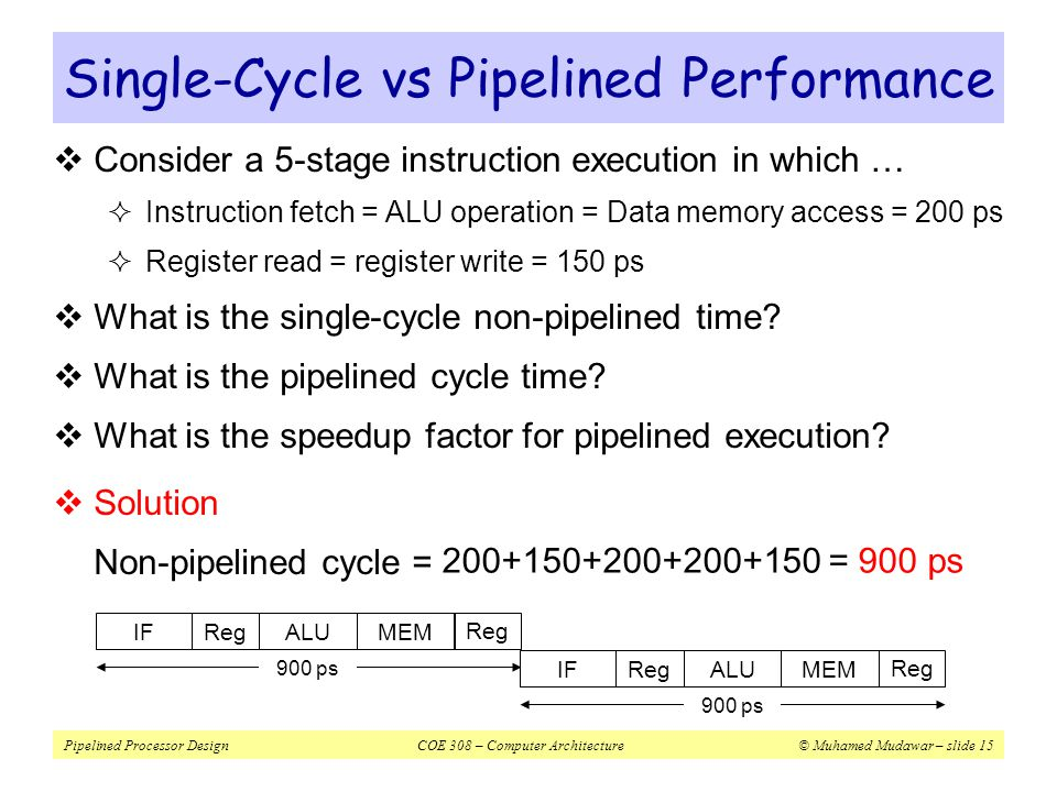 Single-Cycle vs Pipelined Performance
