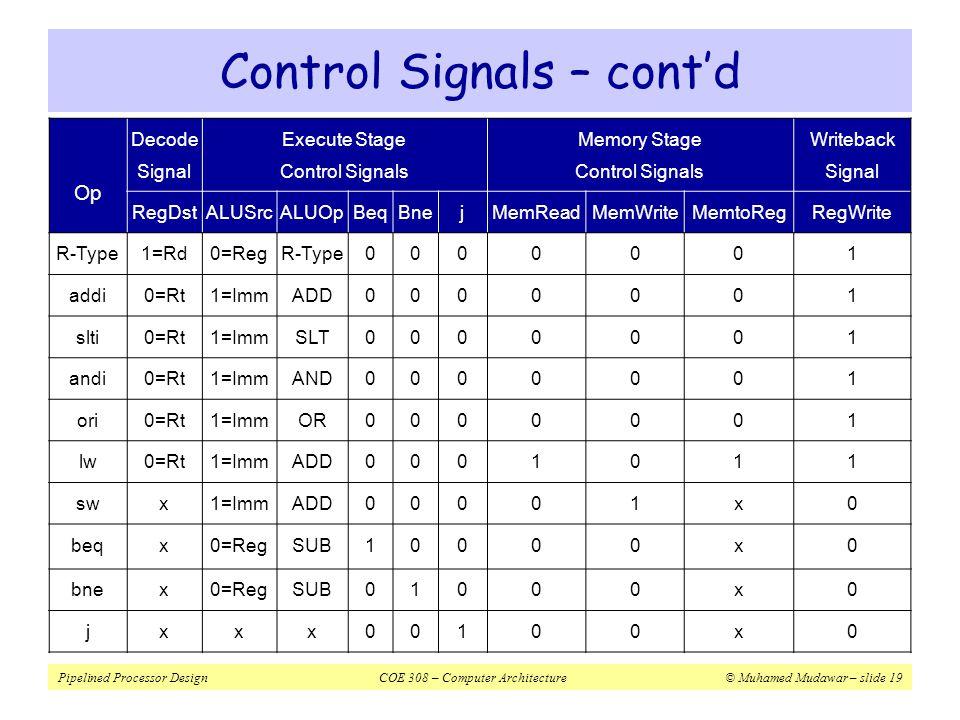 Control Signals – cont'd