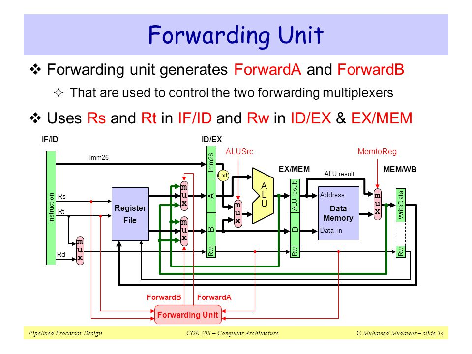 Forwarding Unit Forwarding unit generates ForwardA and ForwardB