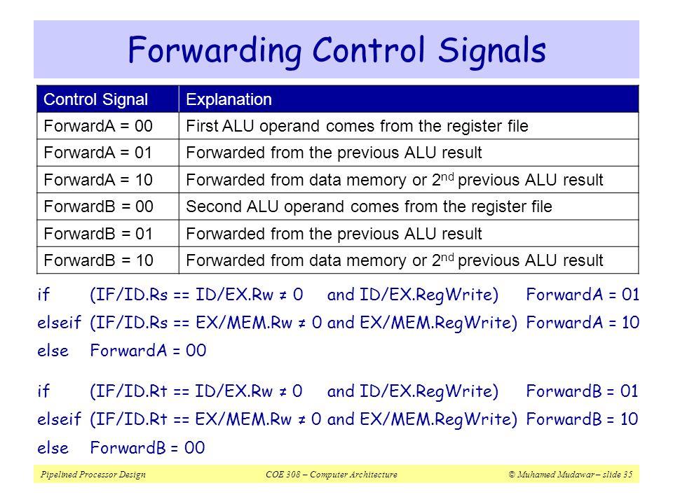 Forwarding Control Signals
