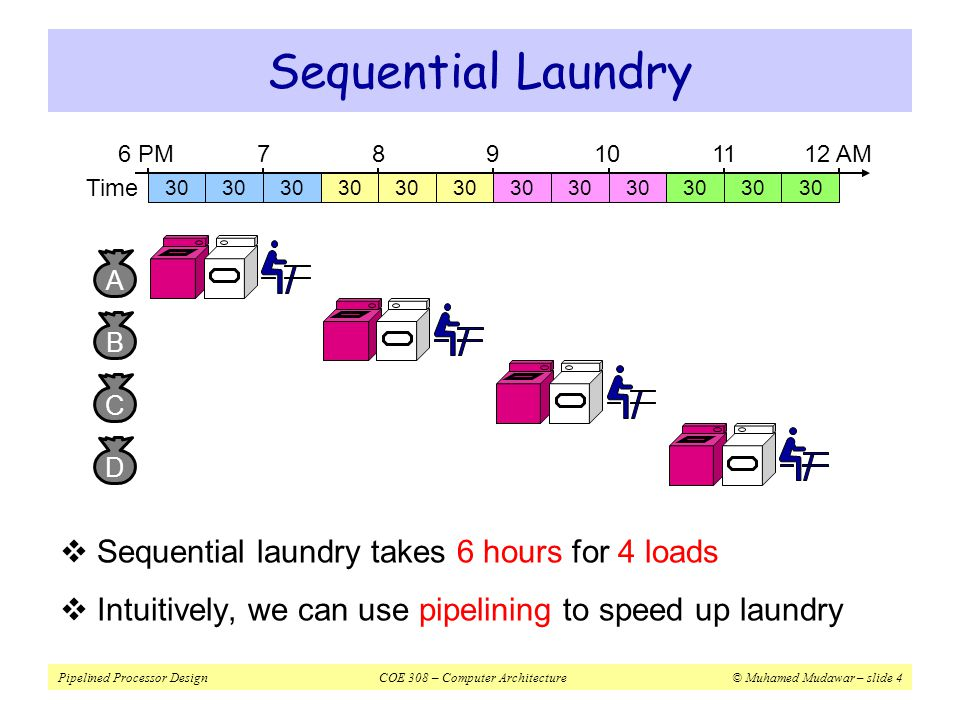 Sequential Laundry Sequential laundry takes 6 hours for 4 loads