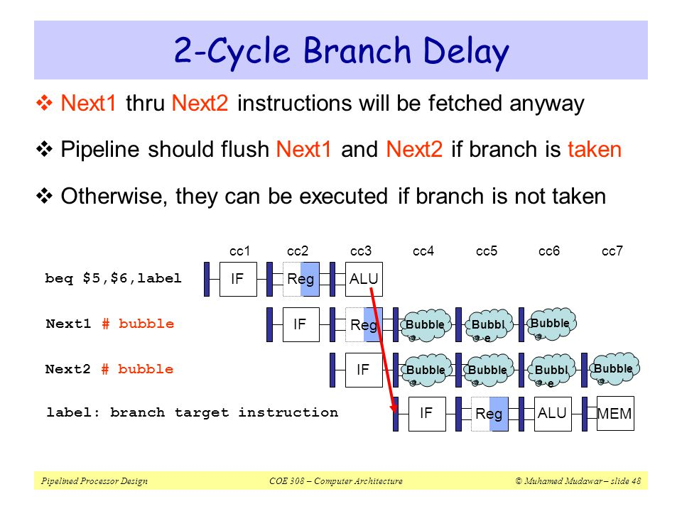 2-Cycle Branch Delay Next1 thru Next2 instructions will be fetched anyway. Pipeline should flush Next1 and Next2 if branch is taken.