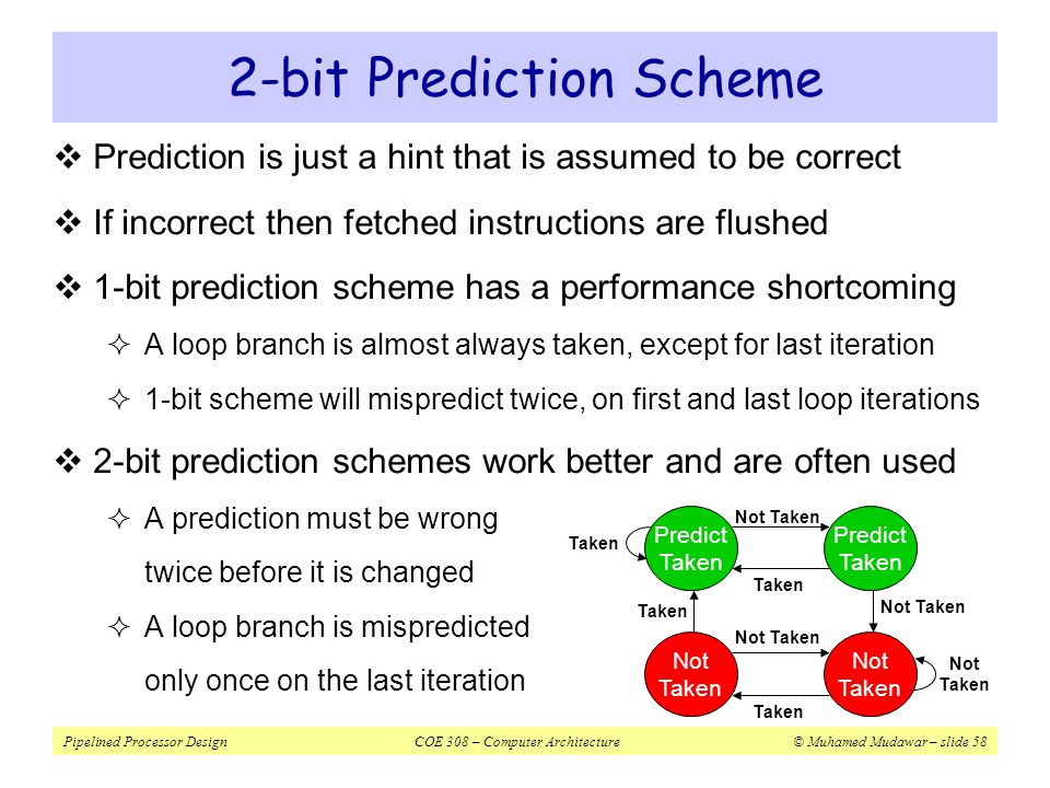 2-bit Prediction Scheme