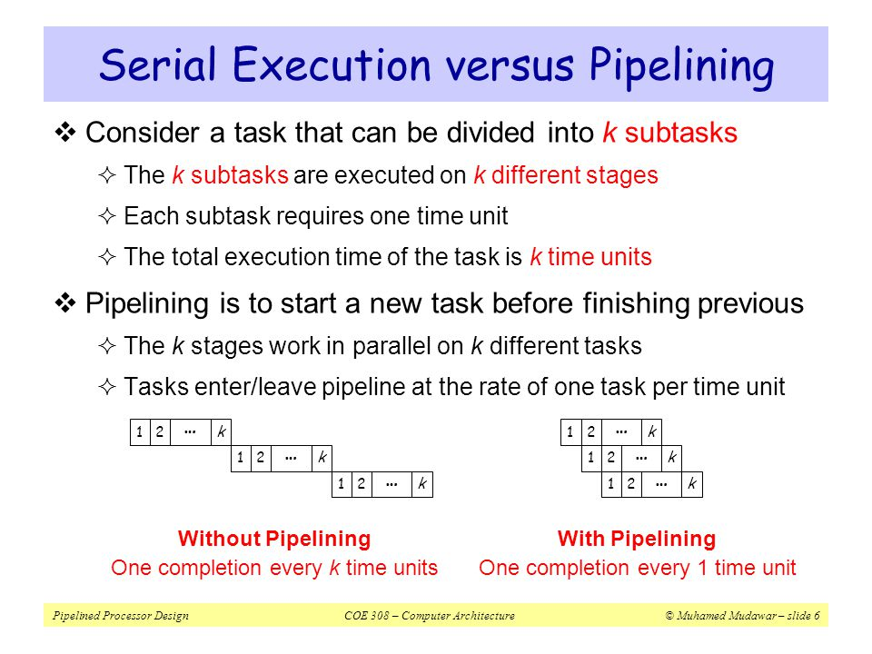 Serial Execution versus Pipelining