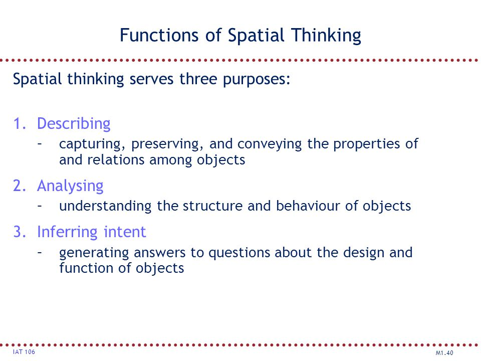 Functions of Spatial Thinking