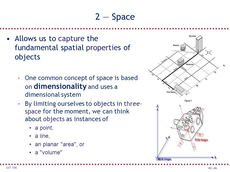 2 — Space Allows us to capture the fundamental spatial properties of objects.