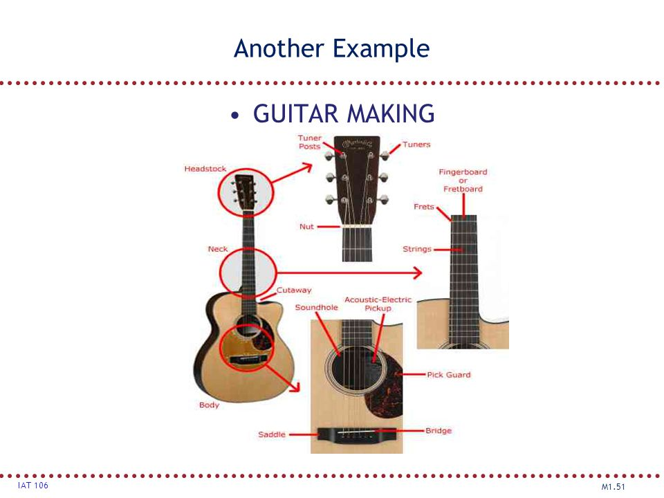 Another Example GUITAR MAKING