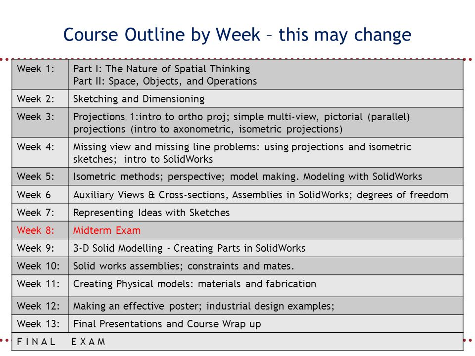 Course Outline by Week – this may change