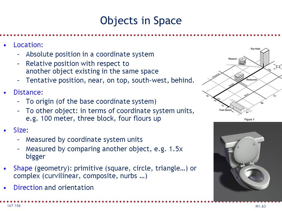 Objects in Space Location: Absolute position in a coordinate system