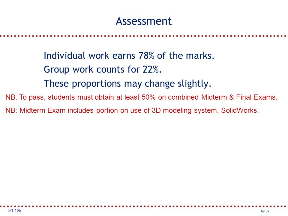 Assessment Individual work earns 78% of the marks.