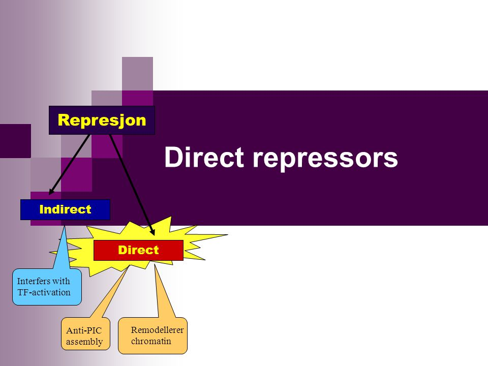 Direct repressors Represjon Indirect Direct