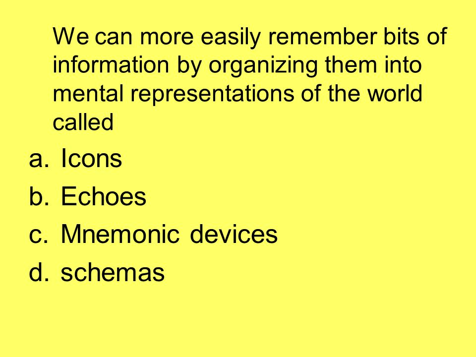 Icons Echoes Mnemonic devices schemas
