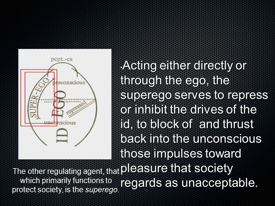 Acting either directly or through the ego, the superego serves to repress or inhibit the drives of the id, to block of and thrust back into the unconscious those impulses toward pleasure that society regards as unacceptable.