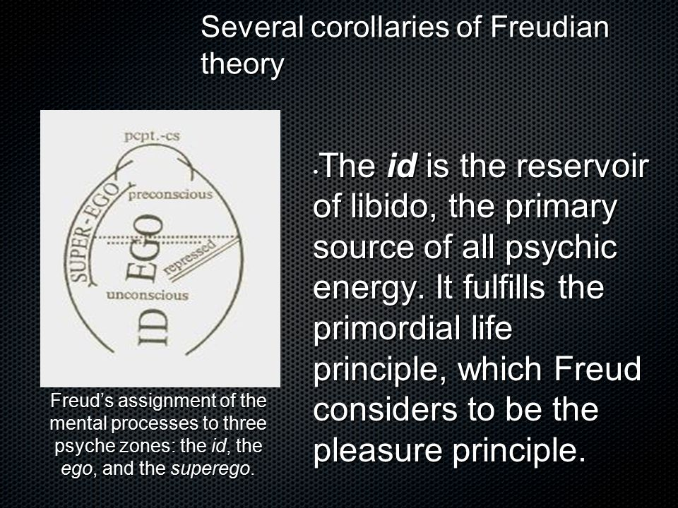 Several corollaries of Freudian theory