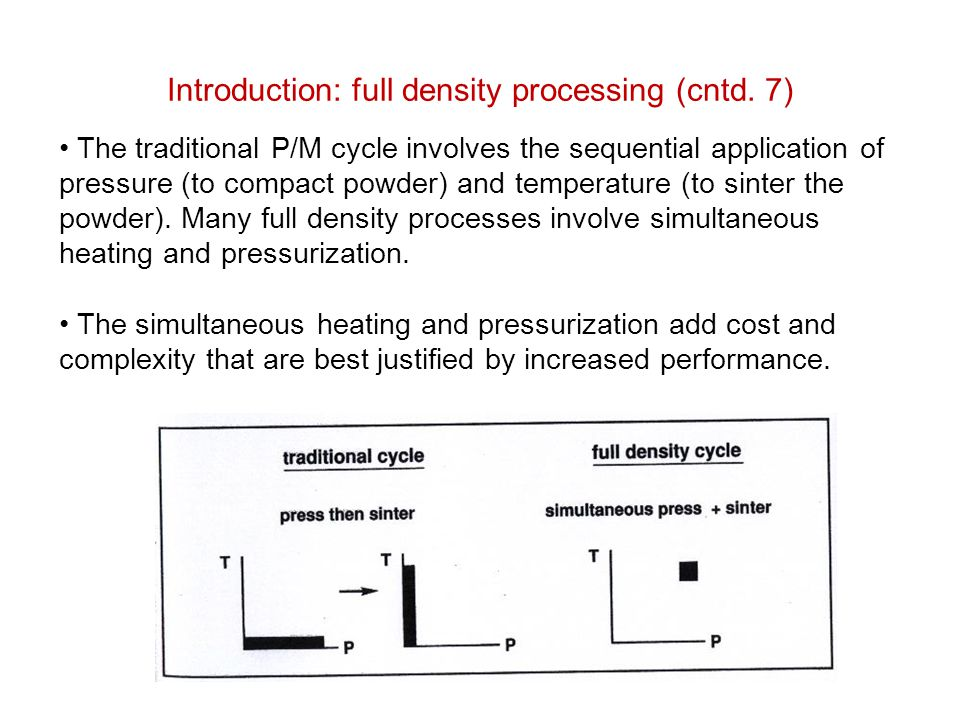 Introduction: full density processing (cntd. 7)