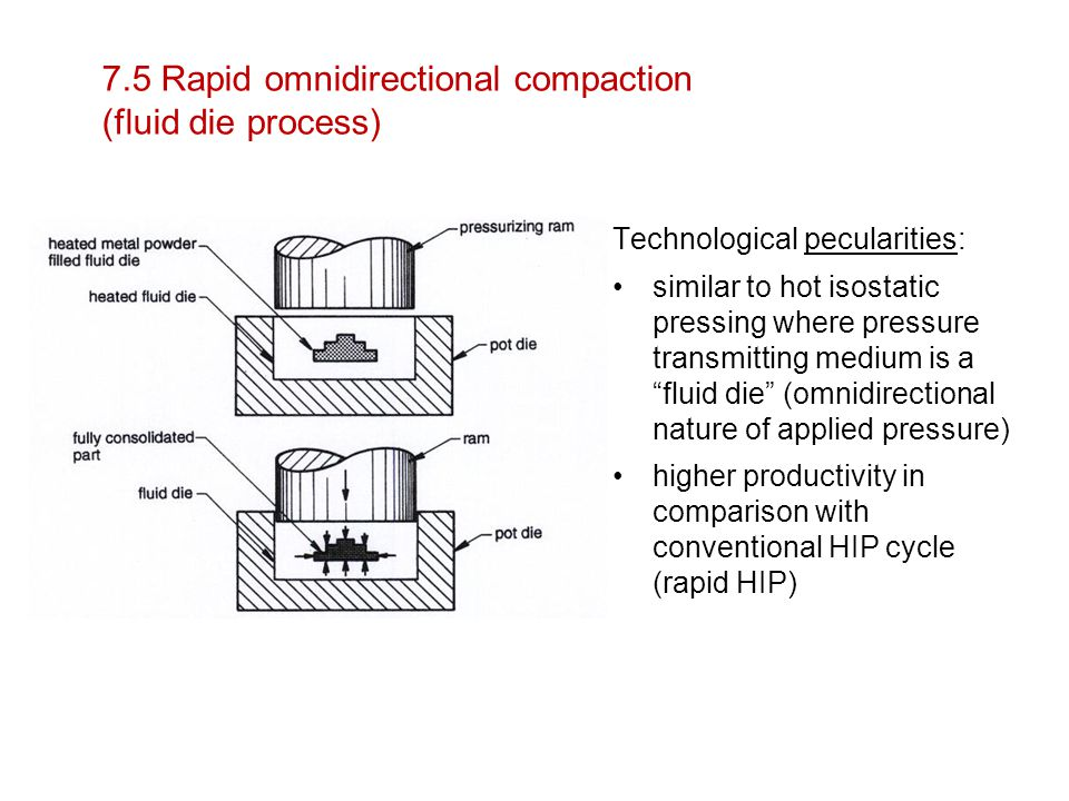 7.5 Rapid omnidirectional compaction (fluid die process)