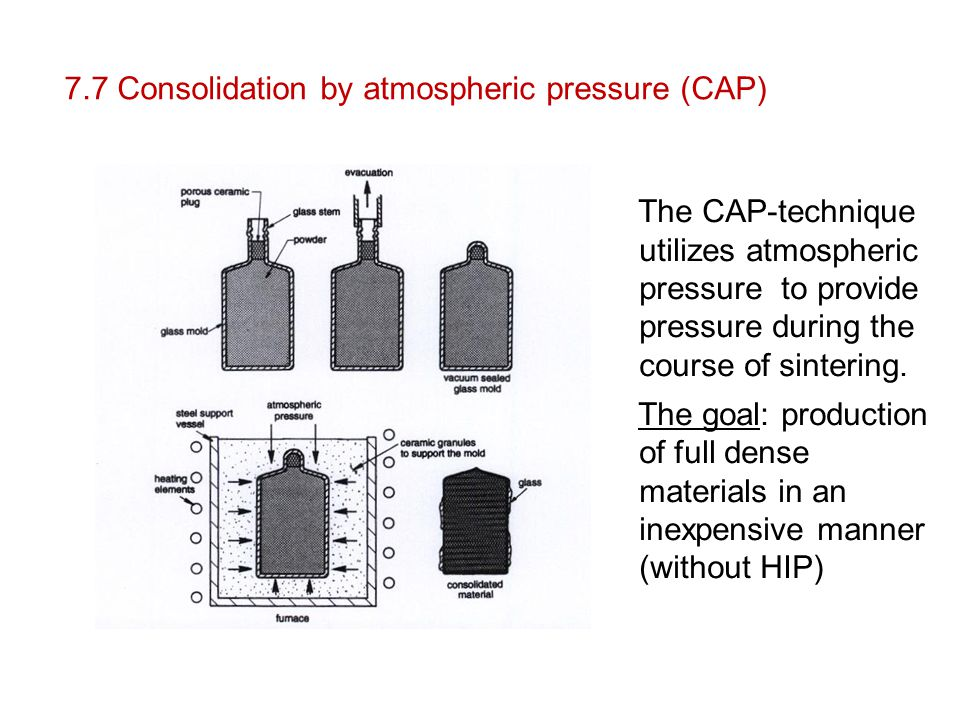 7.7 Consolidation by atmospheric pressure (CAP)