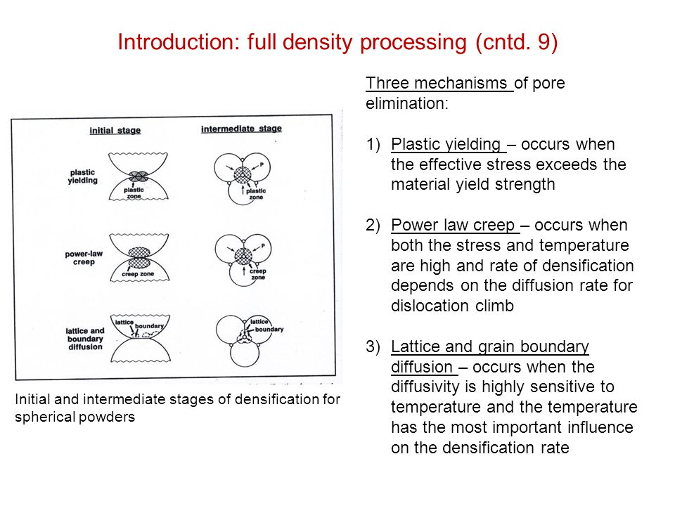 Introduction: full density processing (cntd. 9)