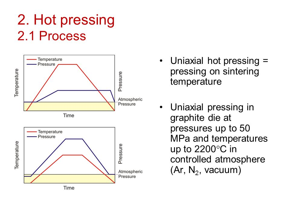 2. Hot pressing 2.1 Process Uniaxial hot pressing = pressing on sintering temperature.