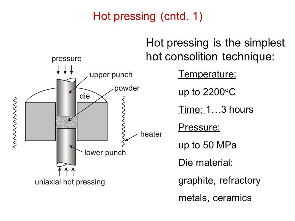 Hot pressing is the simplest hot consolition technique: