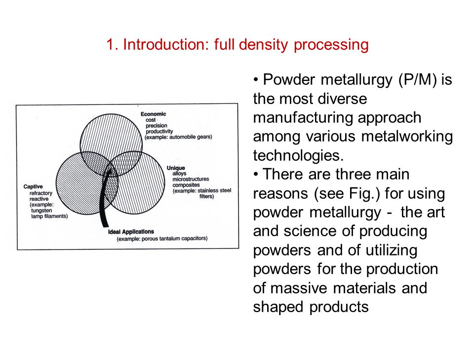 1. Introduction: full density processing