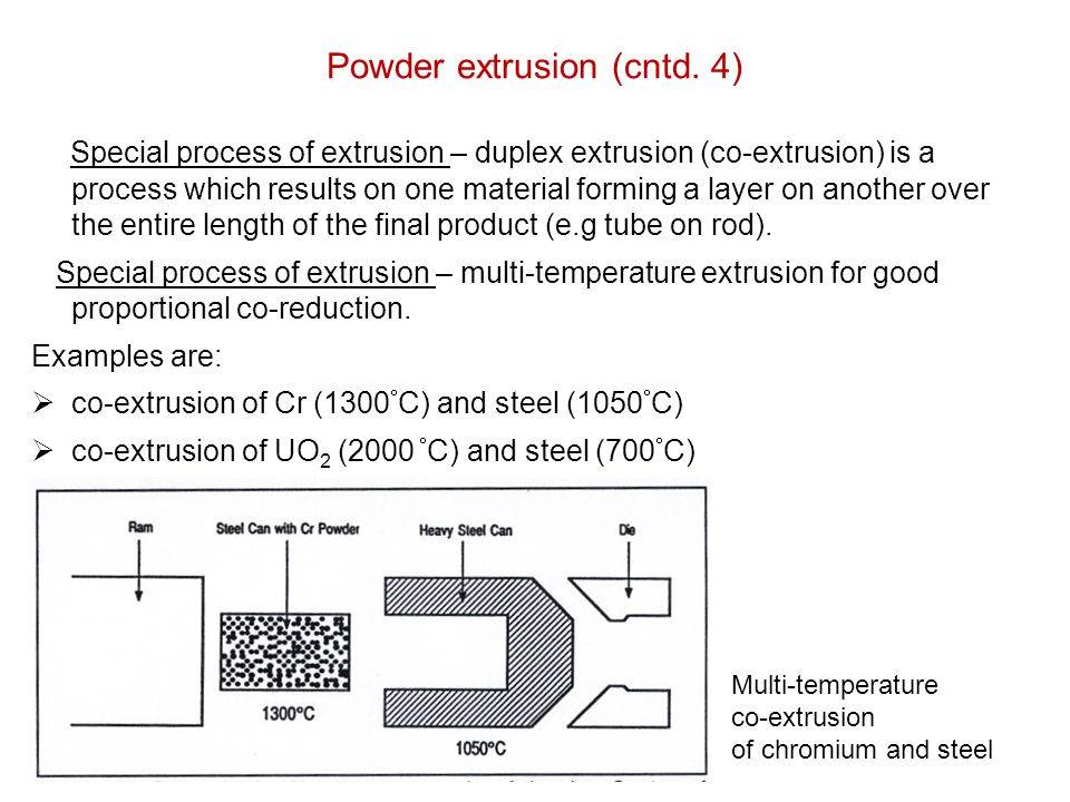 Powder extrusion (cntd. 4)