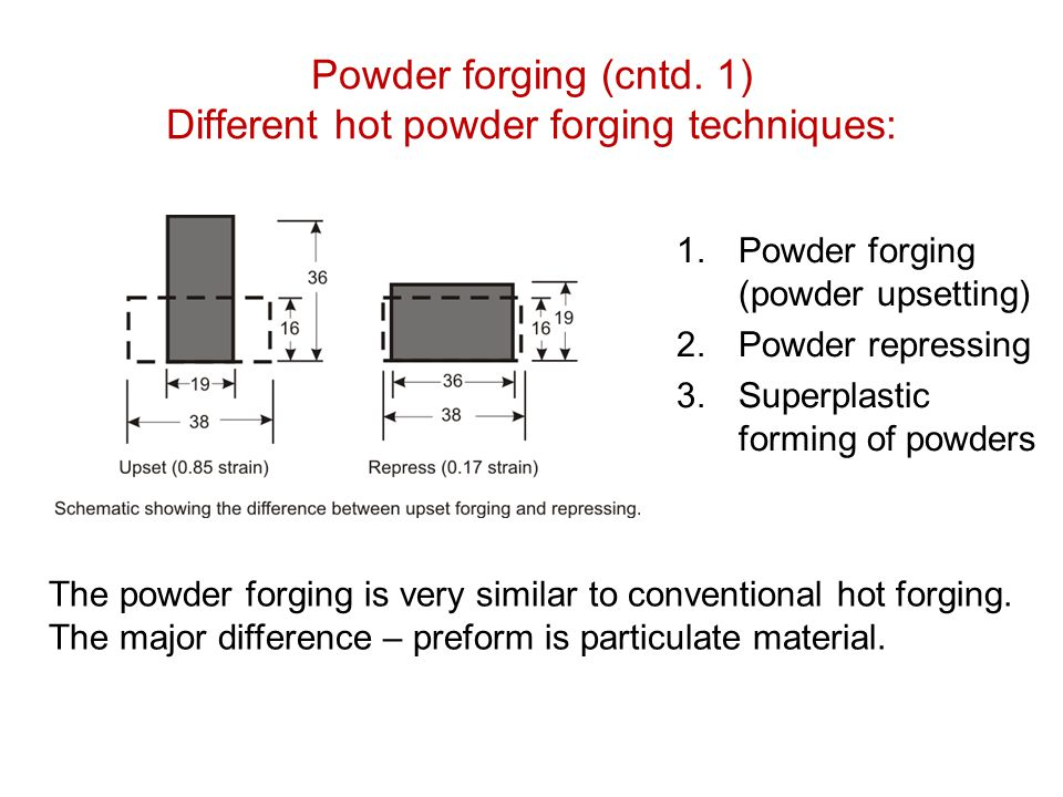 Powder forging (cntd. 1) Different hot powder forging techniques: