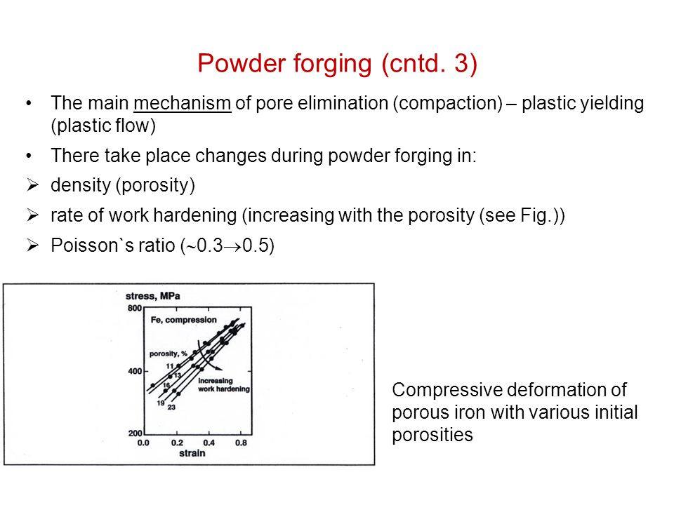 Powder forging (cntd. 3) The main mechanism of pore elimination (compaction) – plastic yielding (plastic flow)