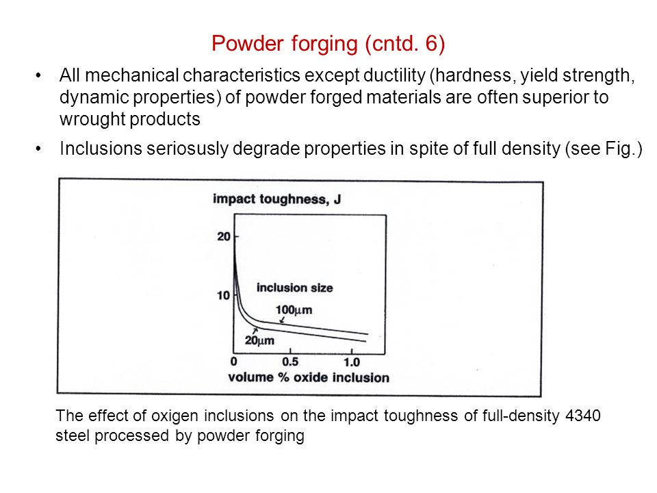 Powder forging (cntd. 6)