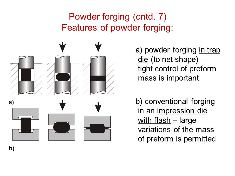 Powder forging (cntd. 7) Features of powder forging: