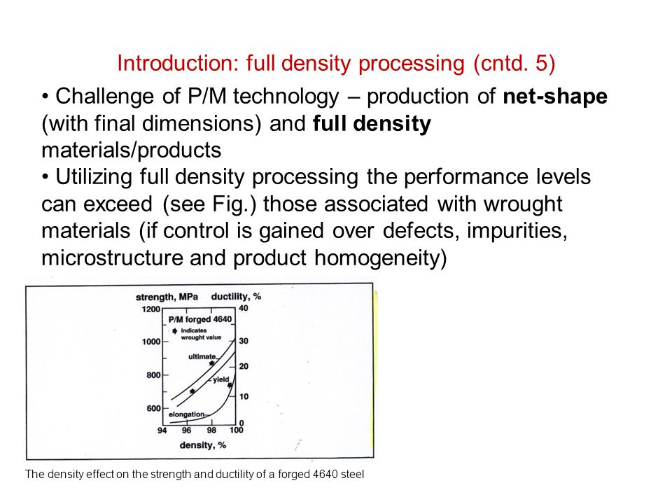Introduction: full density processing (cntd. 5)