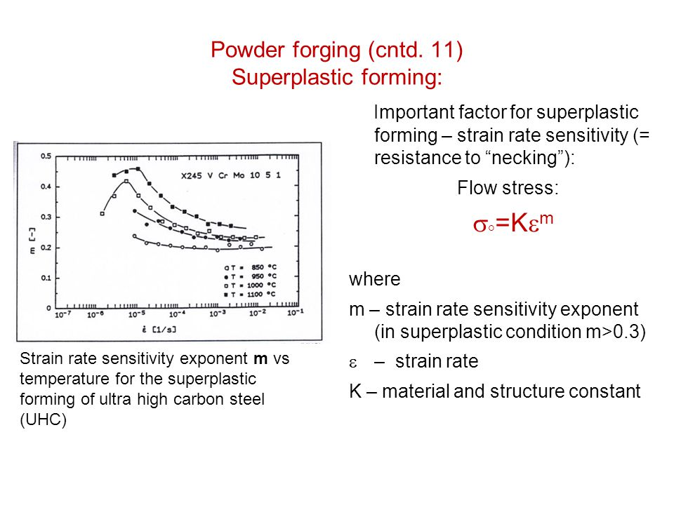 Powder forging (cntd. 11) Superplastic forming: