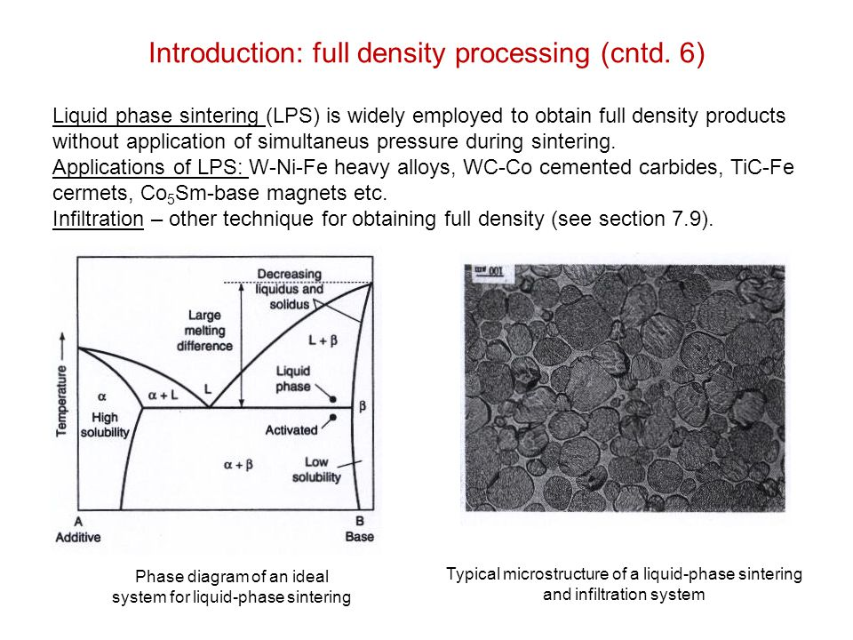 Introduction: full density processing (cntd. 6)