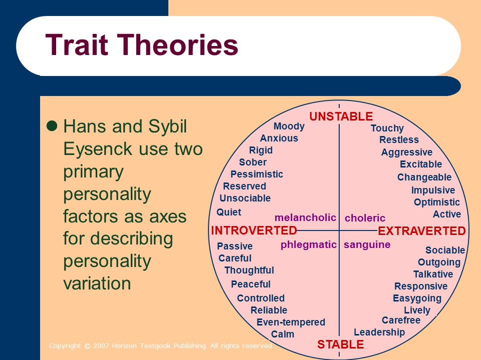 Trait Theories UNSTABLE. STABLE. choleric. melancholic. phlegmatic. sanguine. INTROVERTED. EXTRAVERTED.