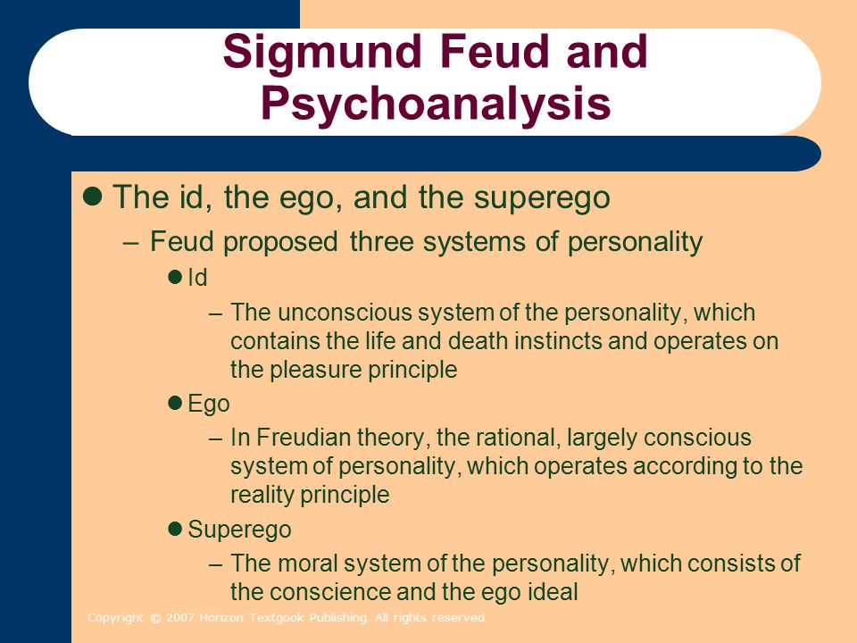 Sigmund Feud and Psychoanalysis