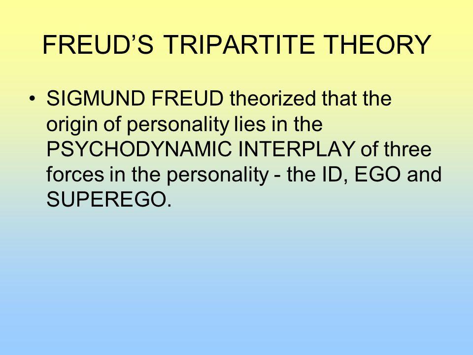 FREUD'S TRIPARTITE THEORY