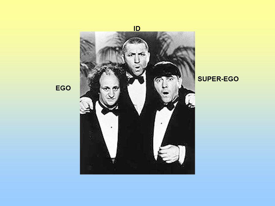 ID SUPER-EGO EGO