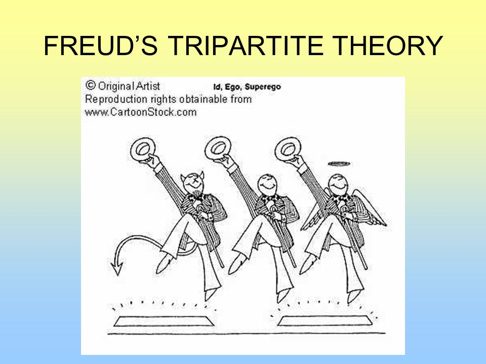 FREUD'S TRIPARTITE THEORY