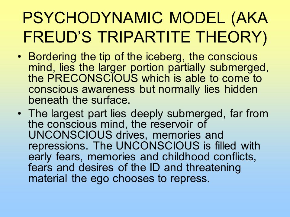 PSYCHODYNAMIC MODEL (AKA FREUD'S TRIPARTITE THEORY)
