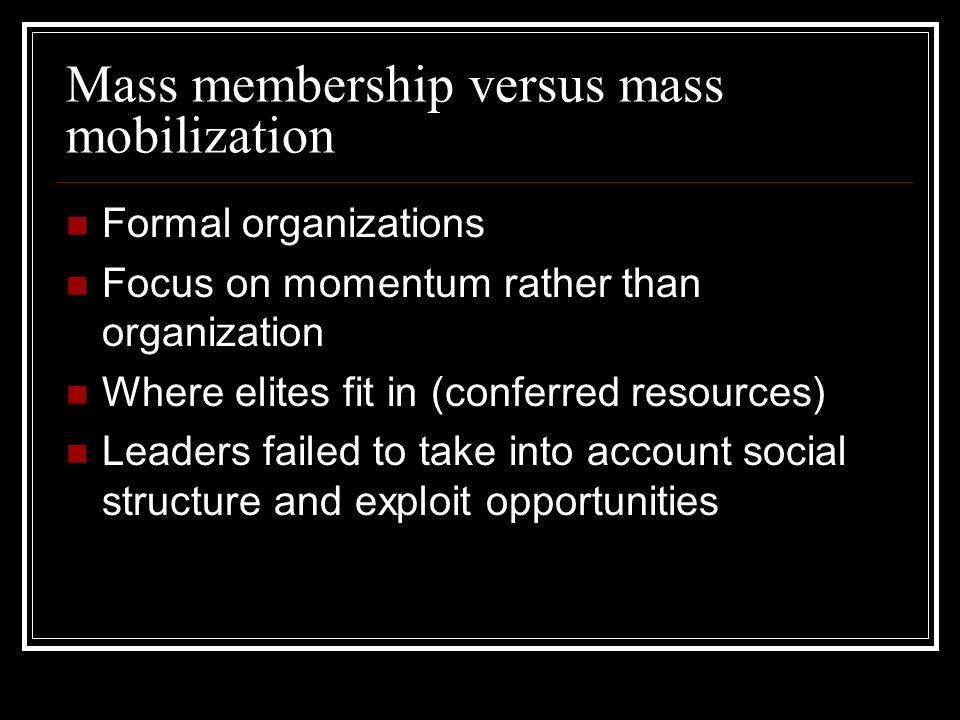 Mass membership versus mass mobilization