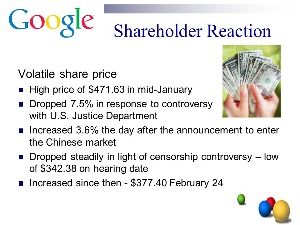 Shareholder Reaction Volatile share price