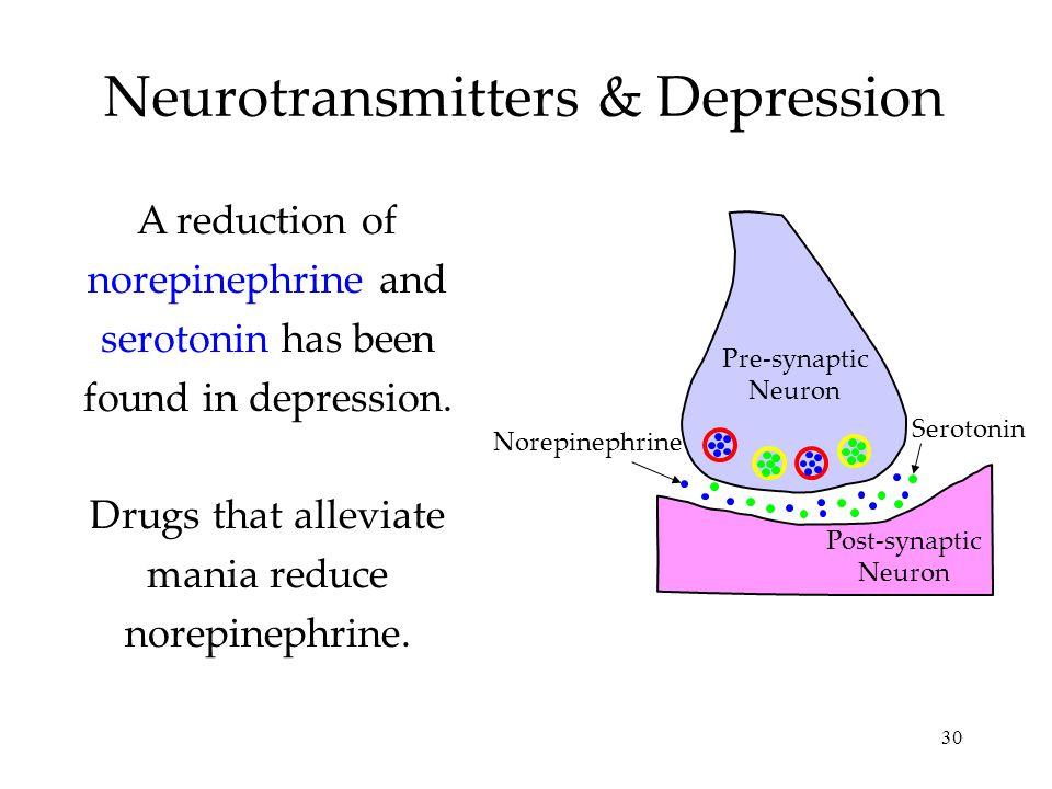 Neurotransmitters & Depression