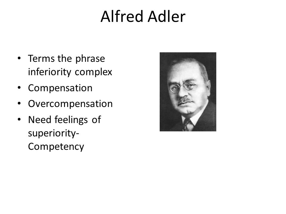 Alfred Adler Terms the phrase inferiority complex Compensation