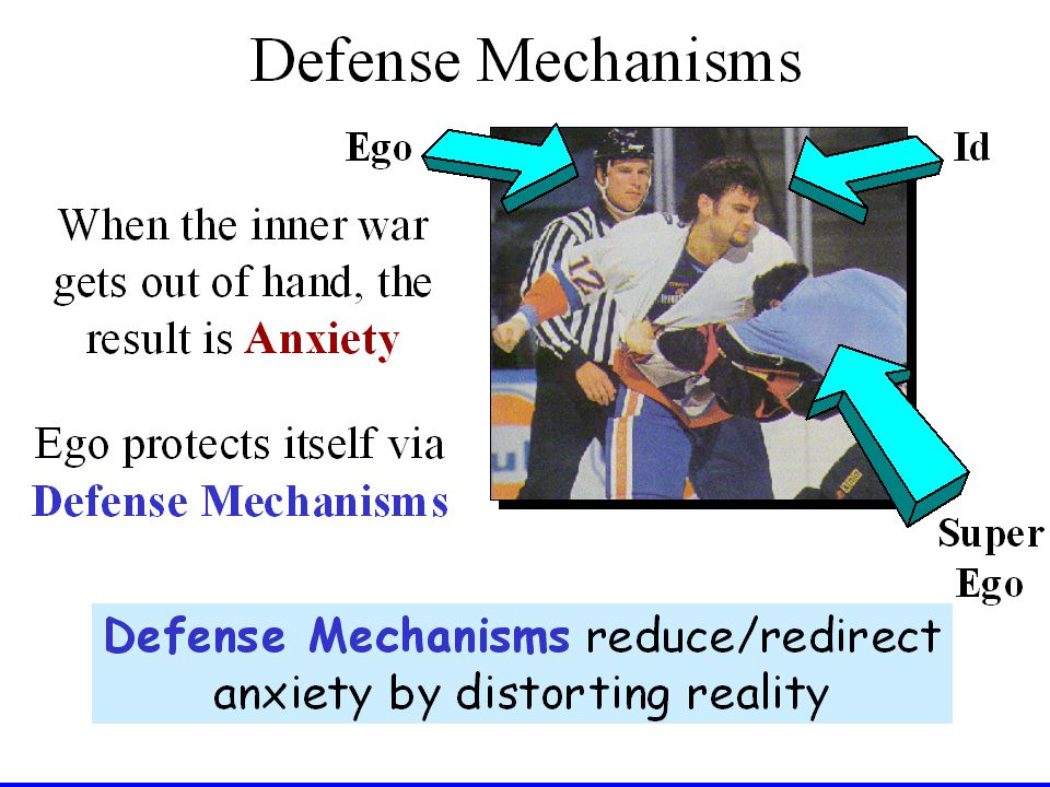Ego Defense Mechanisms: