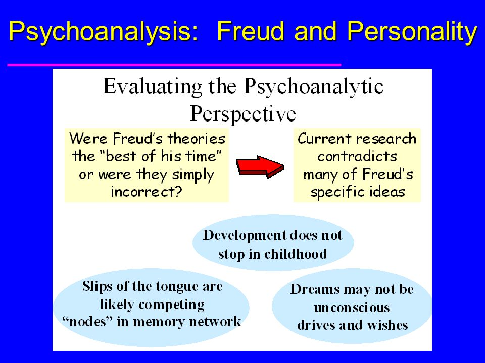 4 personality types of freud fromm A comparison of freud and fromm fromm contends that personality development fromm's approach tended to strengthen this type of transference and with it.
