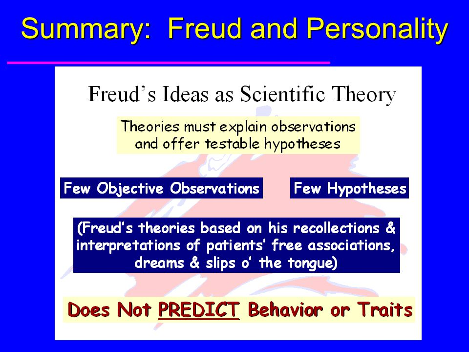 Summary: Freud and Personality