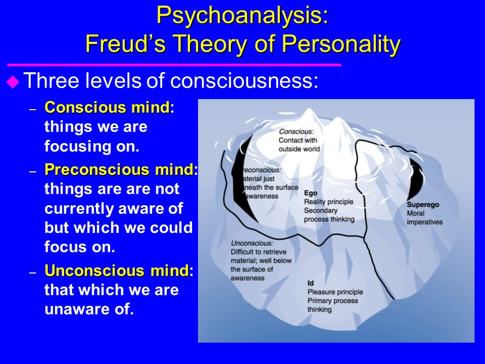 sigmond freud's psychoanalytic theory of personality Sigmund freud, an introduction  - freud's work lays the groundwork for all subsequent personality theories - freud's theory is the  - freud's theory is.