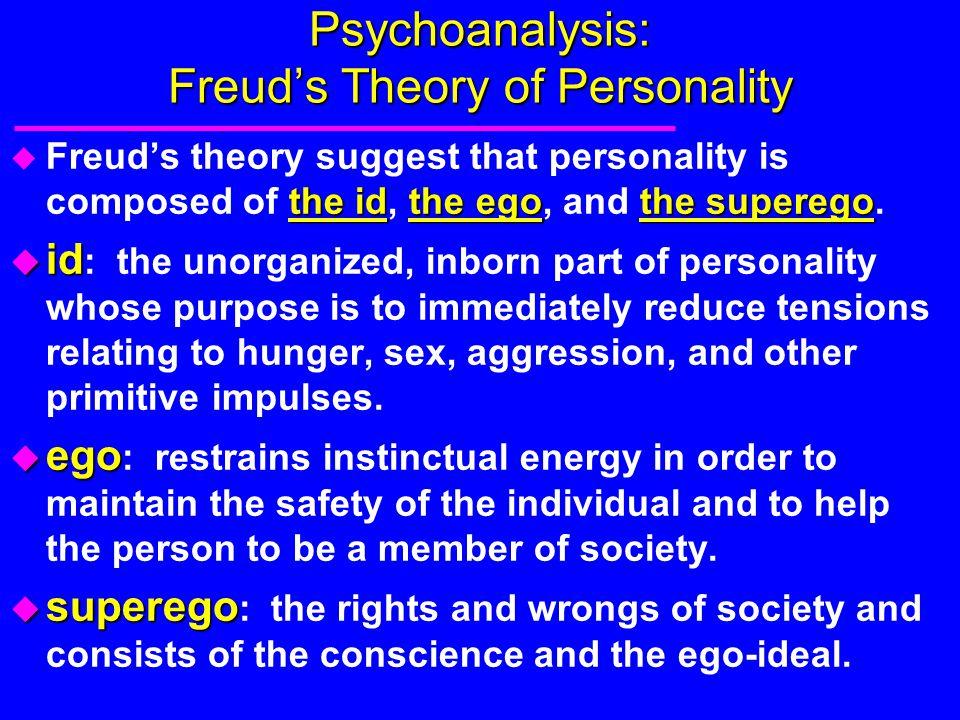 Psychoanalysis: Freud's Theory of Personality